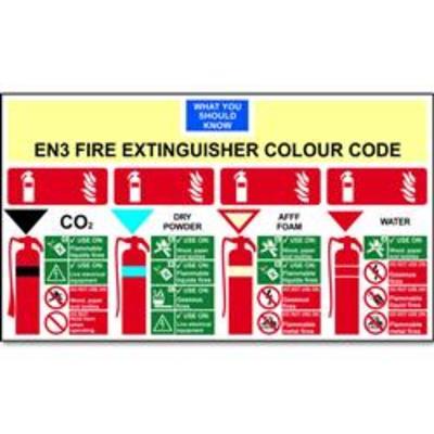 ASEC EN3 Fire Extinguisher Colour Chart 350mm x 200mm - 350mm x 200mm
